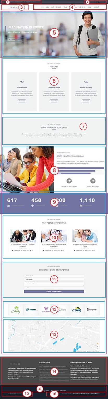 Proto – Multi-Purpose WordPress Theme Documentation